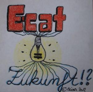 E-cat Zukunft