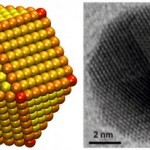CO2-Recycling mit Nanotech-Gold